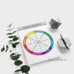 """Магнитный плакат """"Колесо баланса"""" А3"""