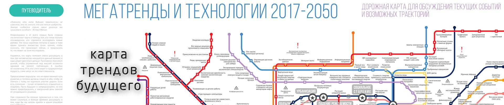 Карта будущего